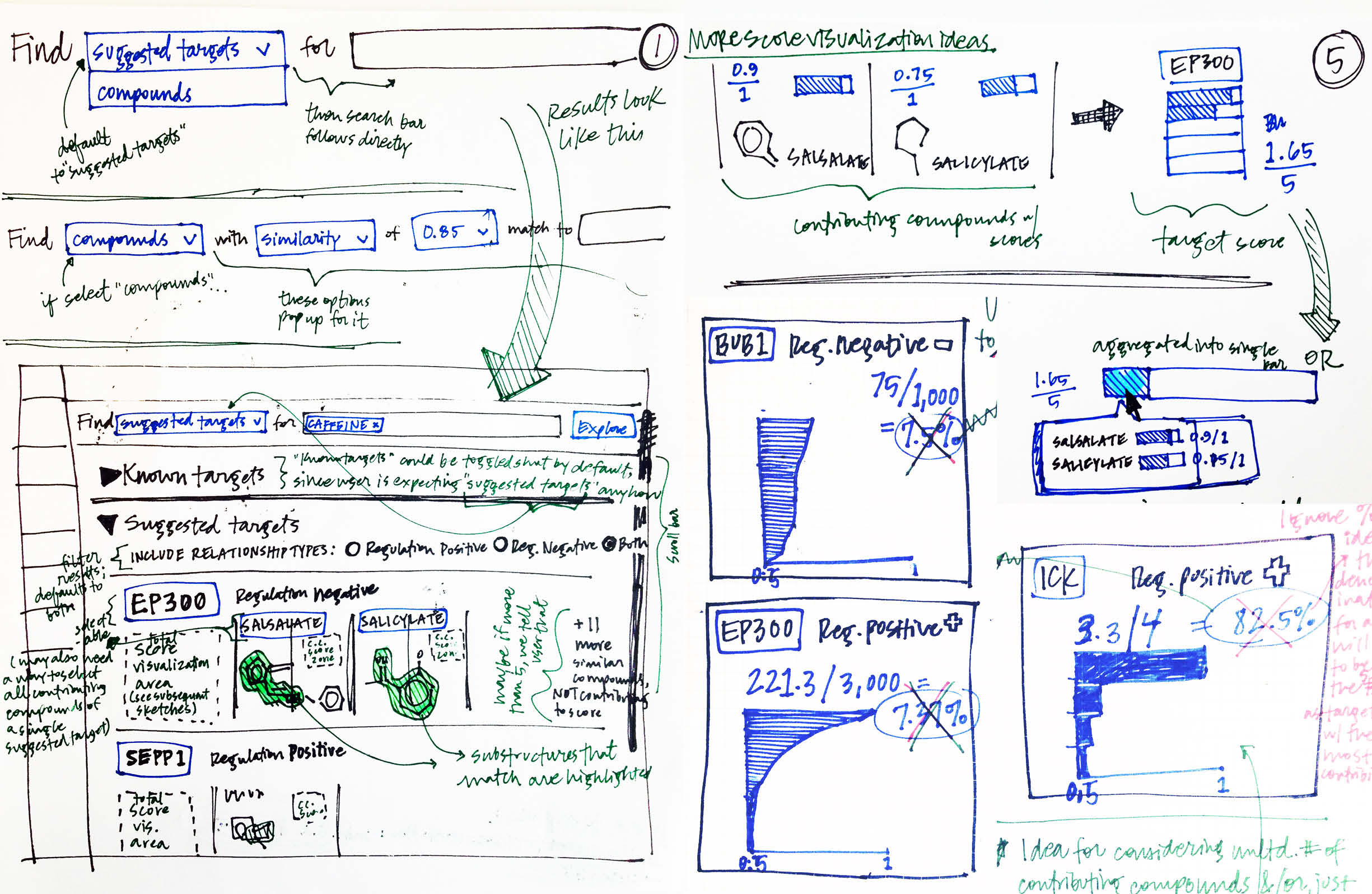 More proportionality and UI sketches.