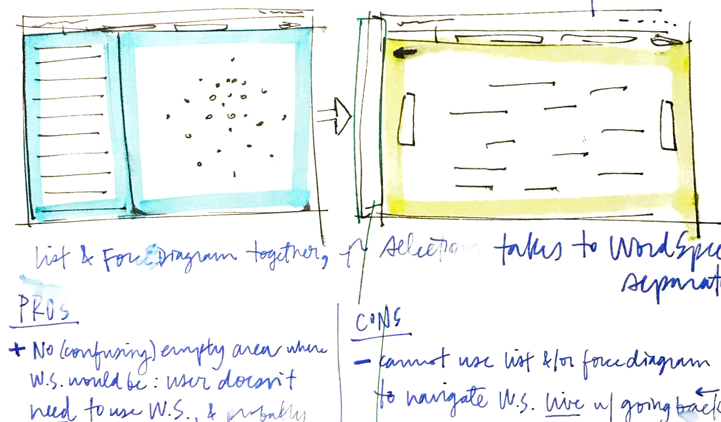 Two screen sketches: one of the list and force diagram together, and one of the word spectrum on its own.