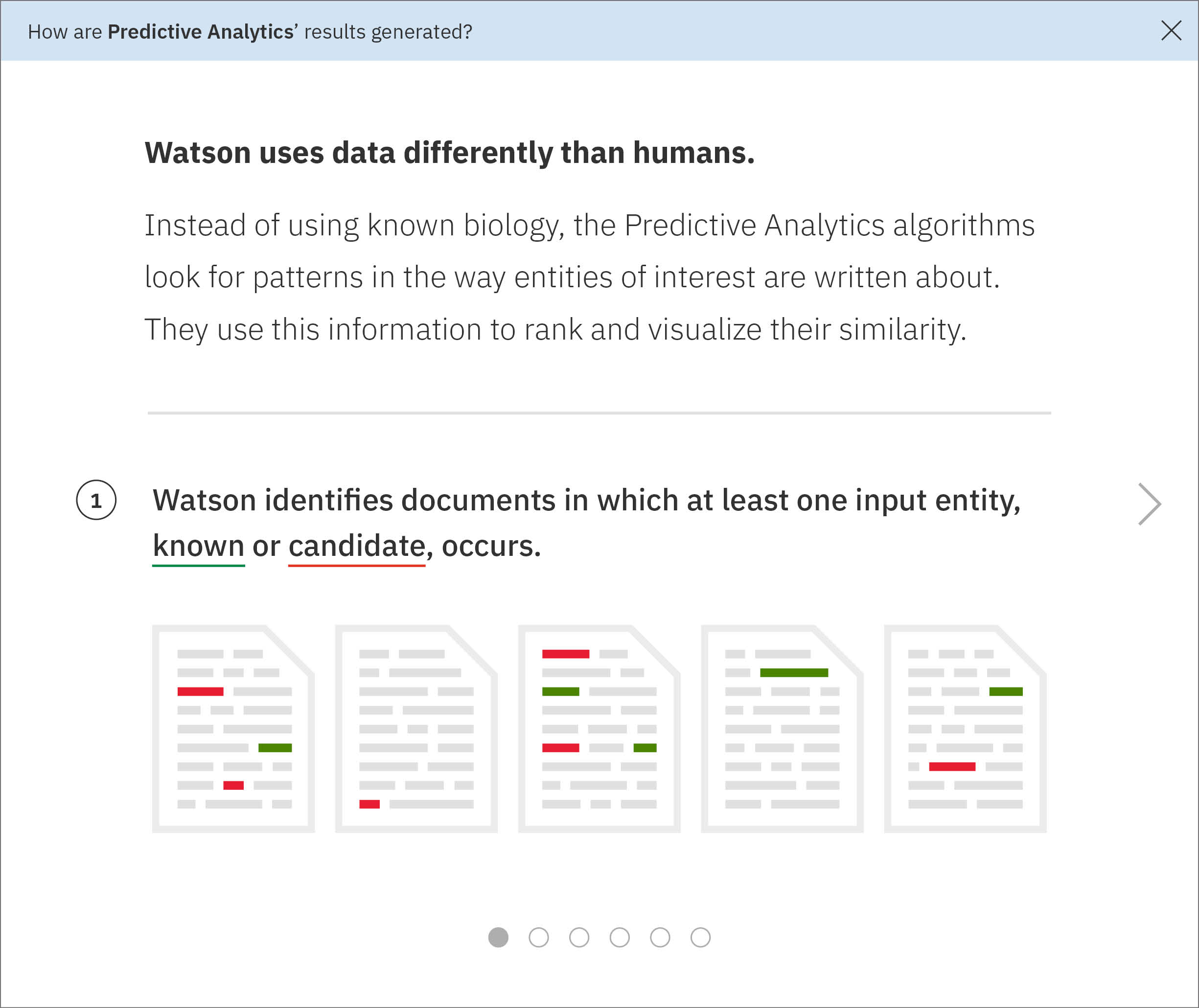 A modal greets first-time users of the Predictive Analytics app, explaining that Watson looks through its corpus for input entities.