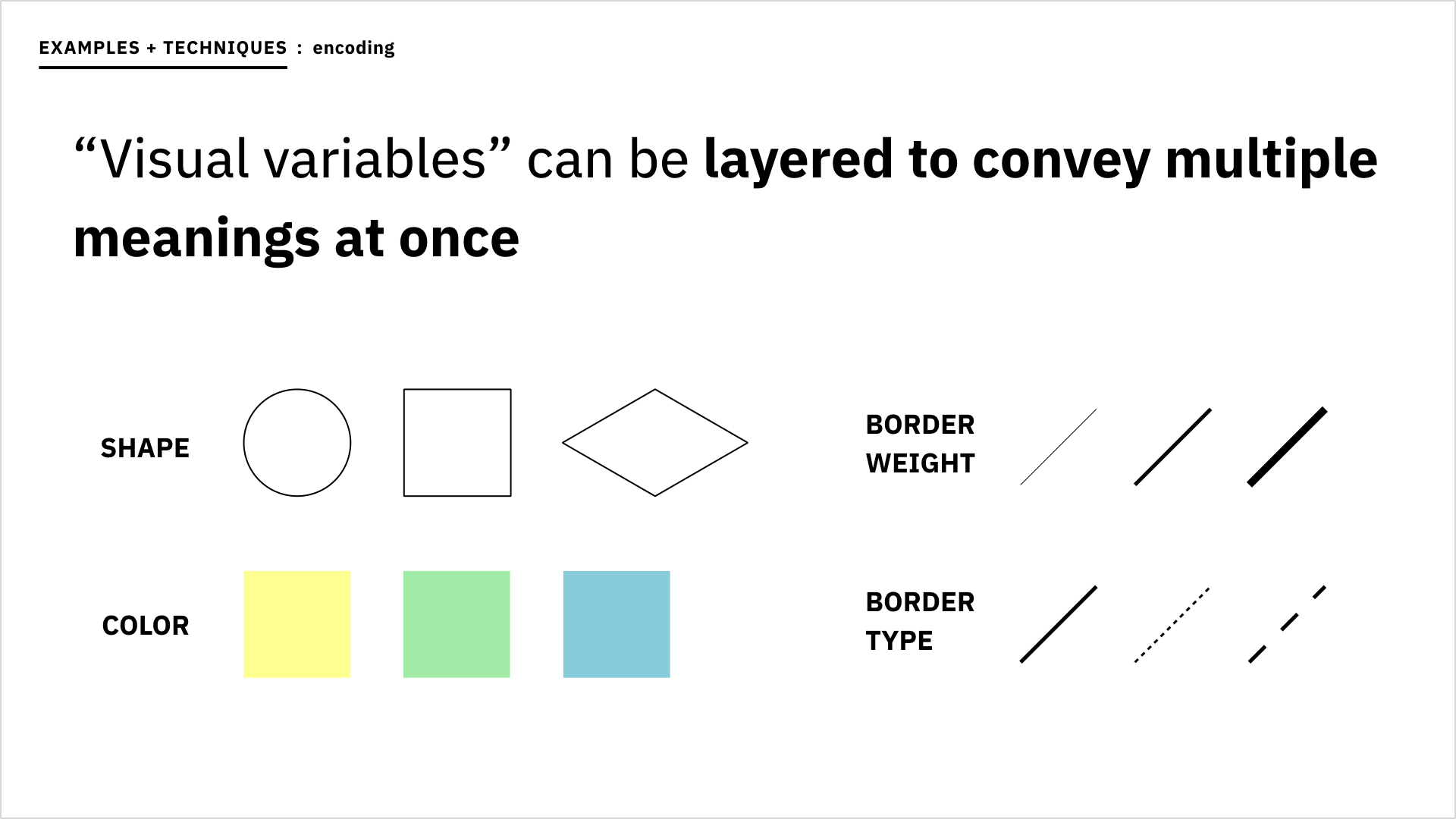 A slide showing the visual variables that can be layered together.