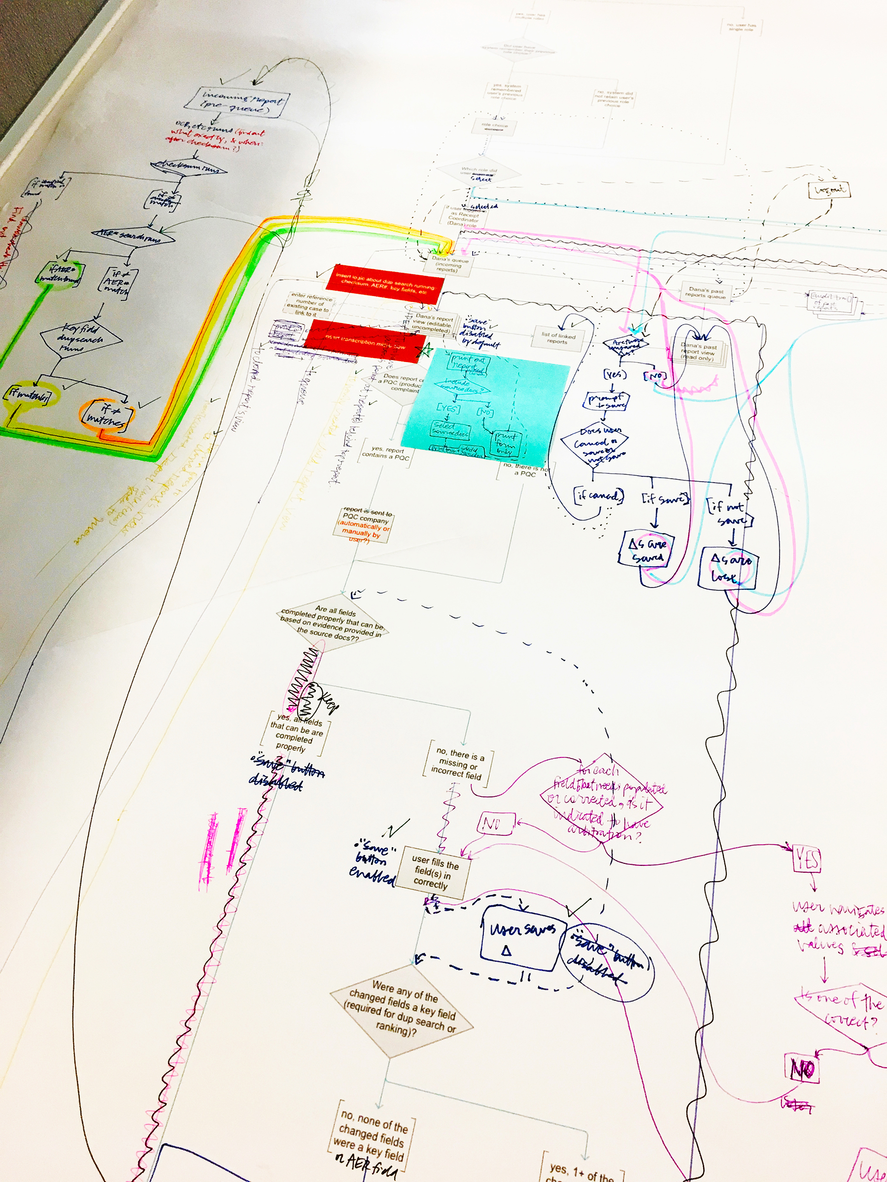 Another long printout covered in hand-drawn revisions and color-codings from a different angle.