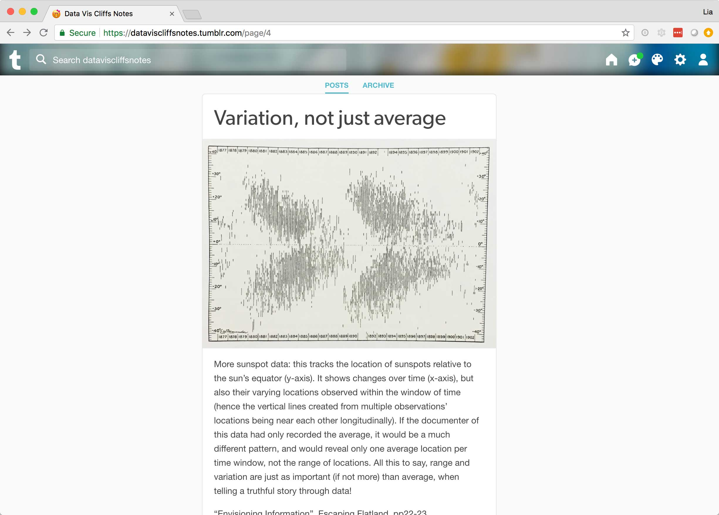 An example post from my Tumblr, about the importance of showing variation in data, not just averages.